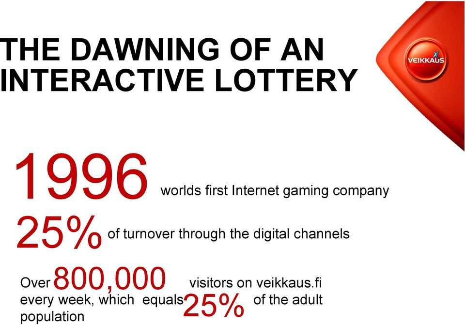 the digital channels 800,000 Over visitors on