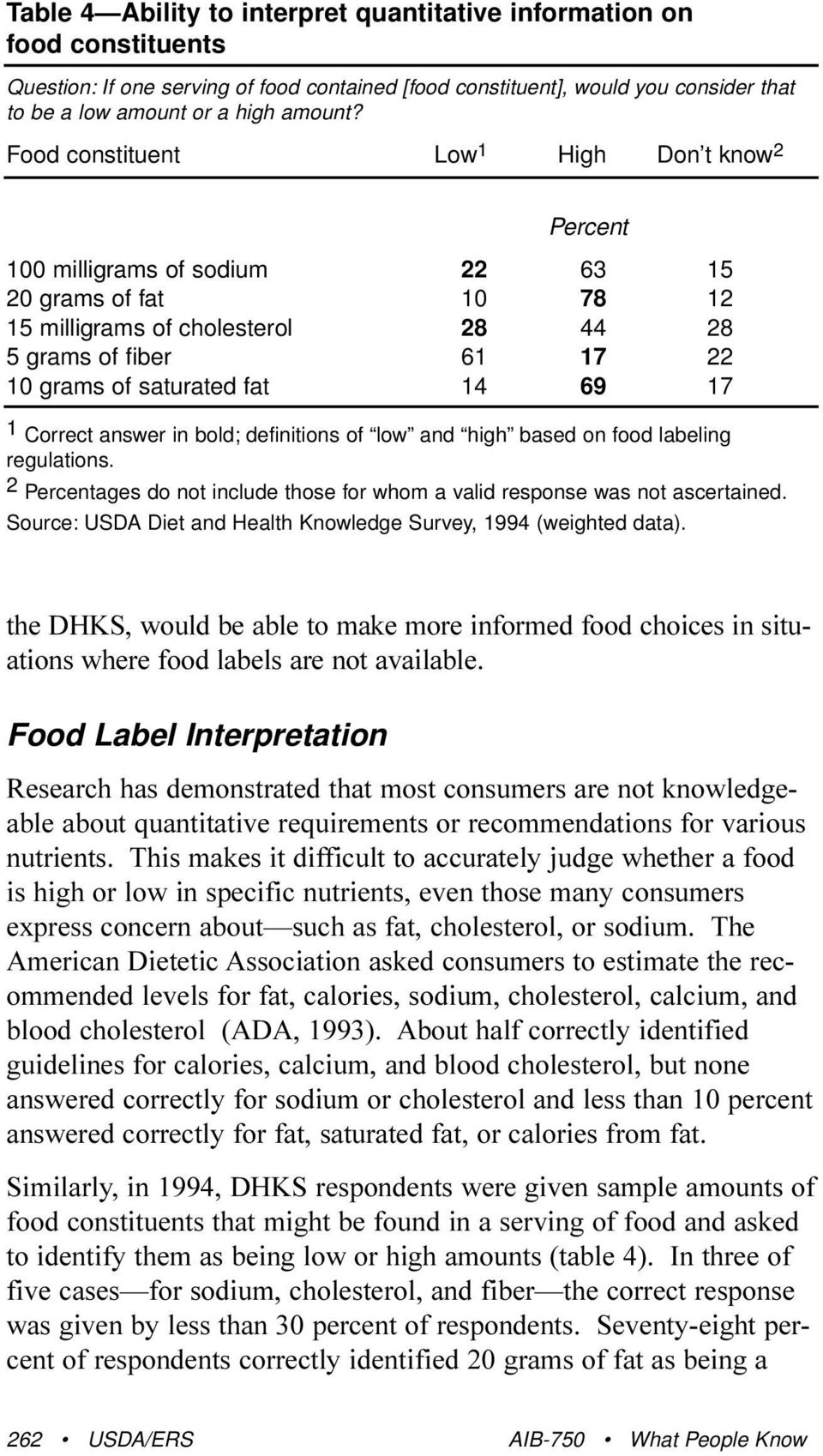 14 69 17 1 Correct answer in bold; definitions of low and high based on food labeling regulations. 2 Percentages do not include those for whom a valid response was not ascertained.
