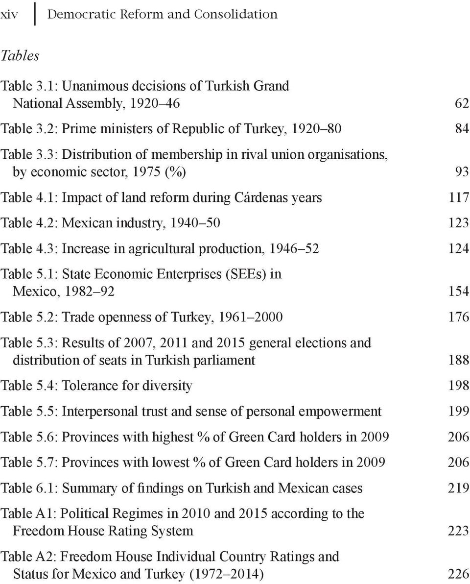 3: Increase in agricultural production, 1946 52 124 Table 5.1: State Economic Enterprises (SEEs) in Mexico, 1982 92 154 Table 5.2: Trade openness of Turkey, 1961 2000 176 Table 5.