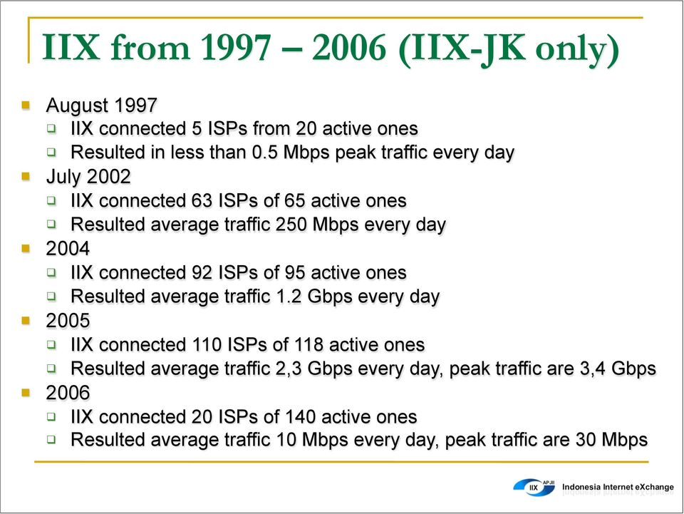 connected 92 ISPs of 95 active ones Resulted average traffic 1.