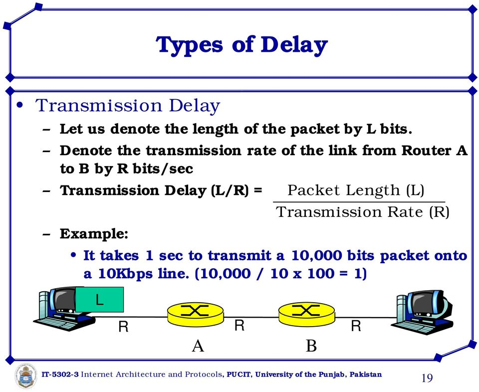 Transmission Delay (L/R) = Packet Length (L) Example: Transmission Rate (R) It takes