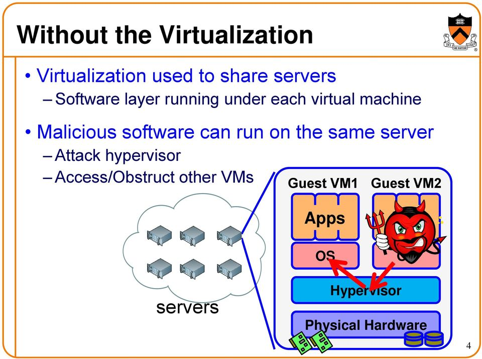 can run on the same server Attack hypervisor Access/Obstruct other