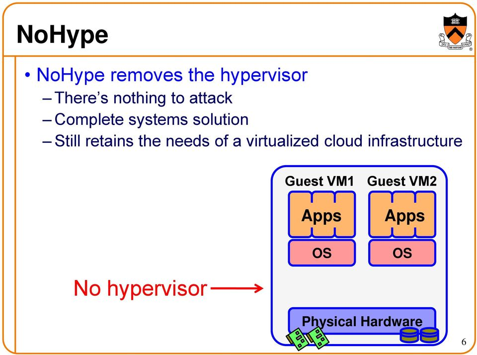 needs of a virtualized cloud infrastructure Guest VM1