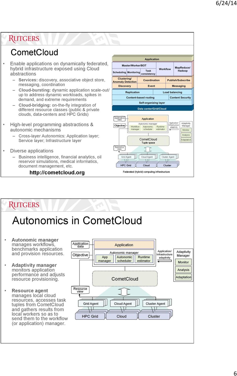 clouds, data-centers and HPC Grids) High-level programming abstractions & autonomic mechanisms Cross-layer Autonomics: Application layer; Service layer; Infrastructure layer Diverse applications