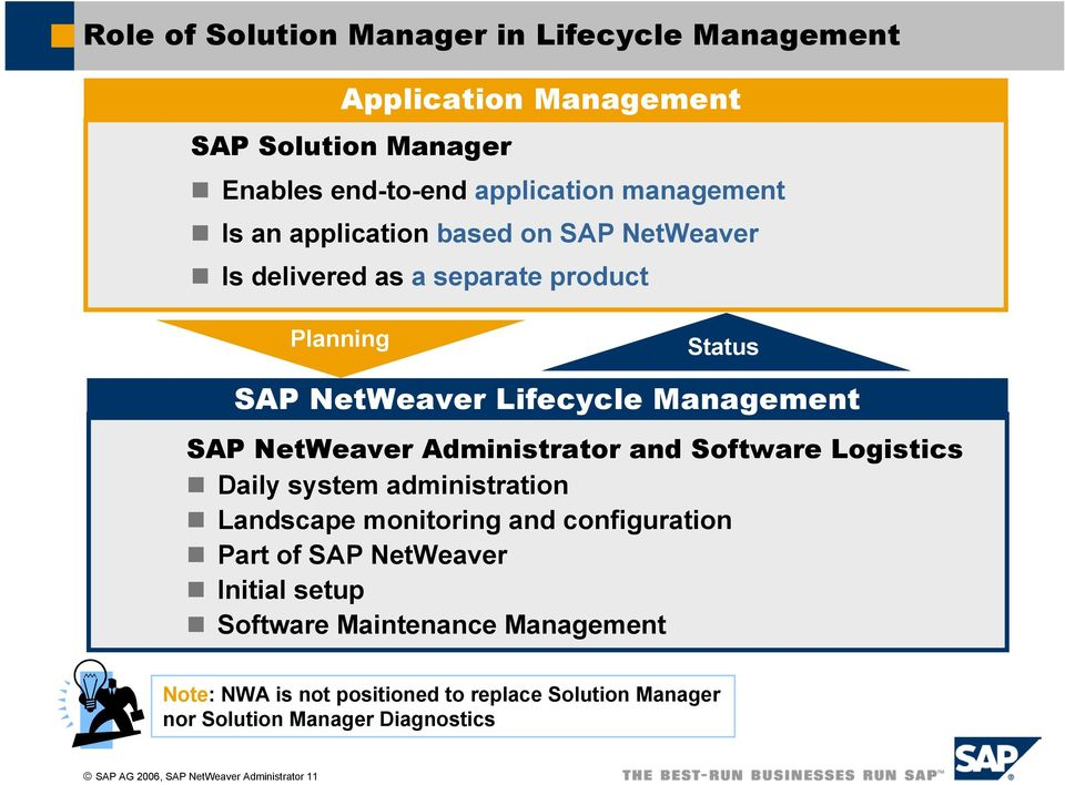 Administrator and Software Logistics Daily system administration Landscape monitoring and configuration Part of SAP NetWeaver Initial setup