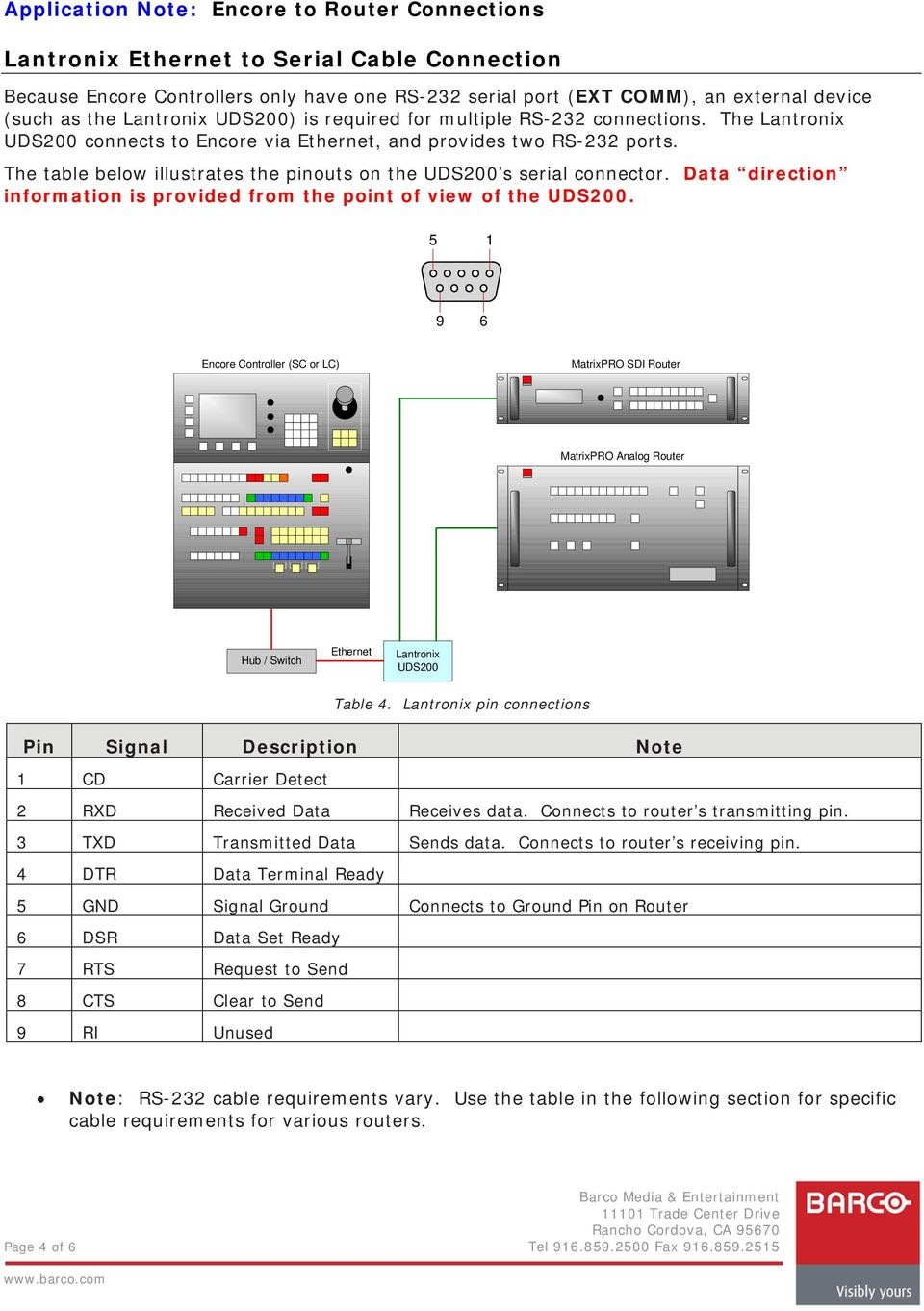 Data direction information is provided from the point of view of the UDS200.