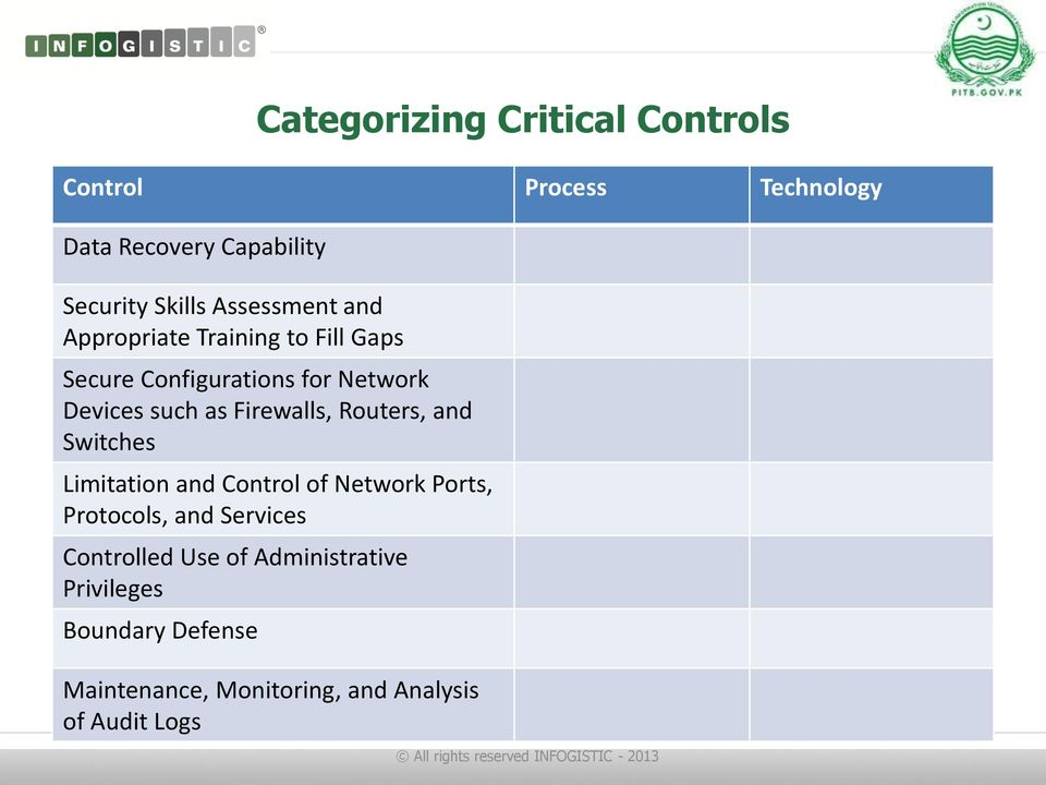 Firewalls, Routers, and Switches Limitation and Control of Network Ports, Protocols, and Services