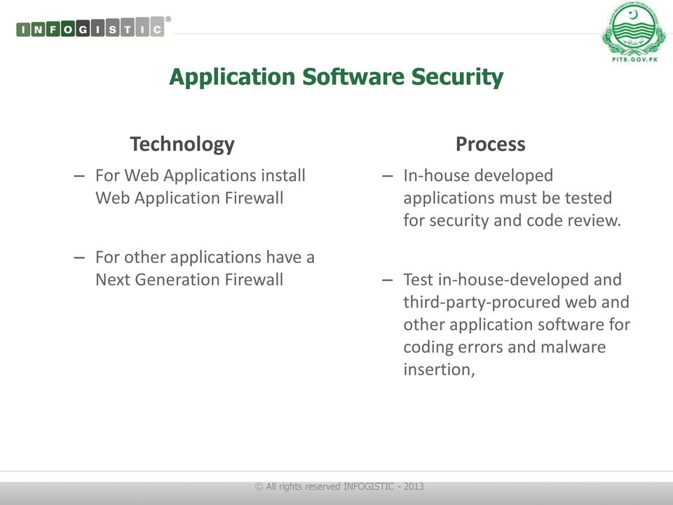 developed applications must be tested for security and code review.