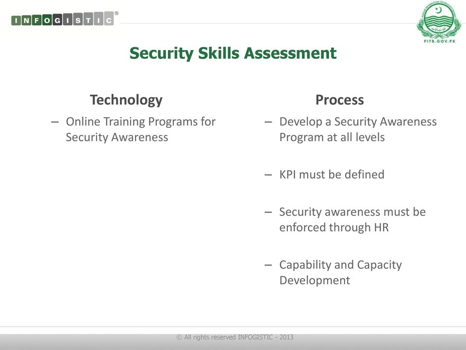 Awareness Program at all levels KPI must be defined Security