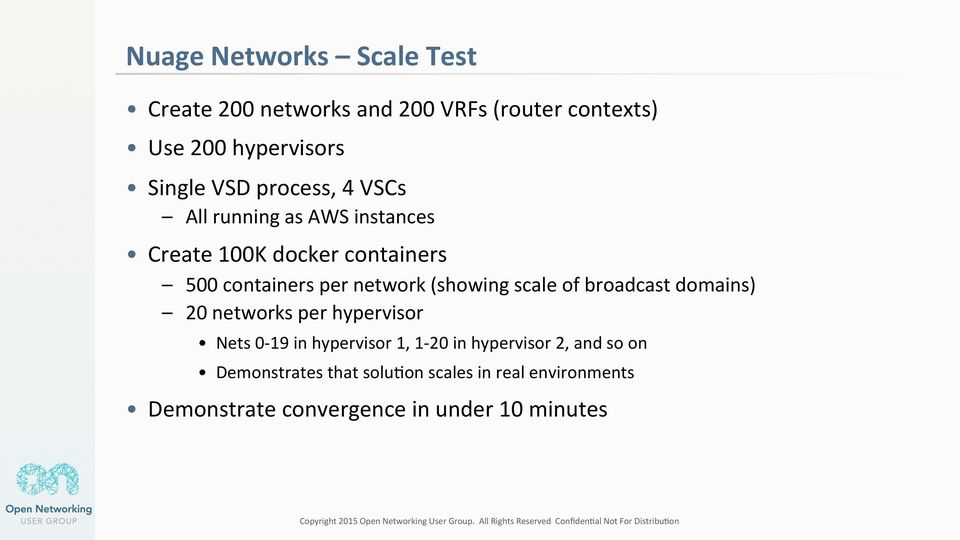 (showing scale of broadcast domains) 20 networks per hypervisor Nets 0-19 in hypervisor 1, 1-20 in