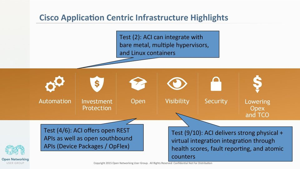 TCO Test (4/6): ACI offers open REST APIs as well as open southbound APIs (Device Packages / OpFlex) Test