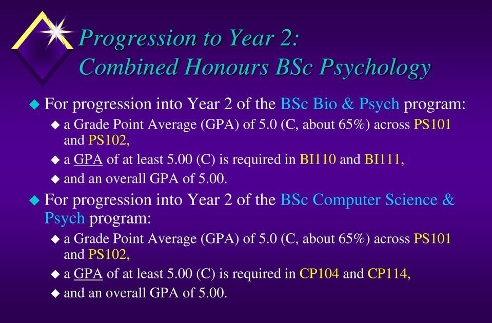 00 (C) is required in BI110 and BI111, and an overall GPA of 5.00. For progression into Year 2 of the BSc Computer Science &