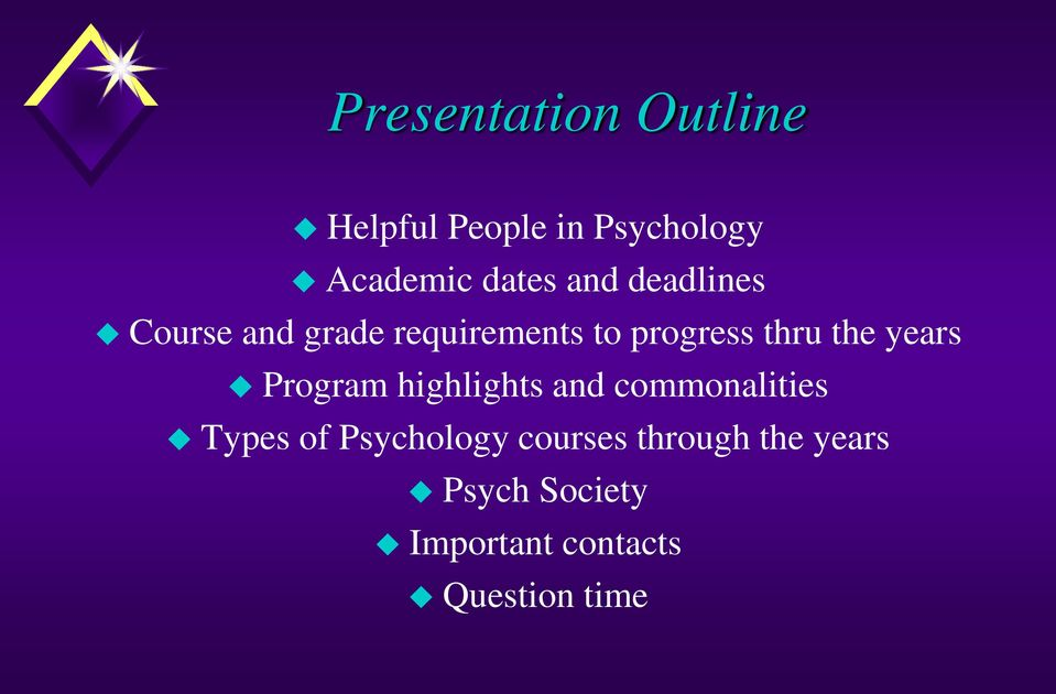 years Program highlights and commonalities Types of Psychology