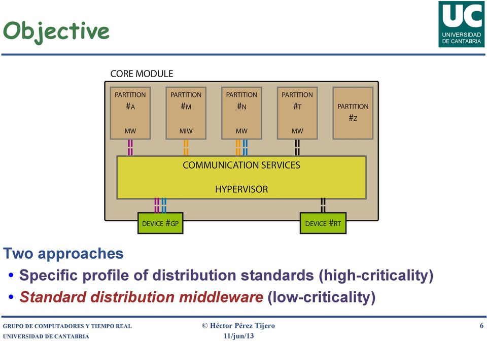 DEVICE #RT Two approaches Specific profile of distribution standards