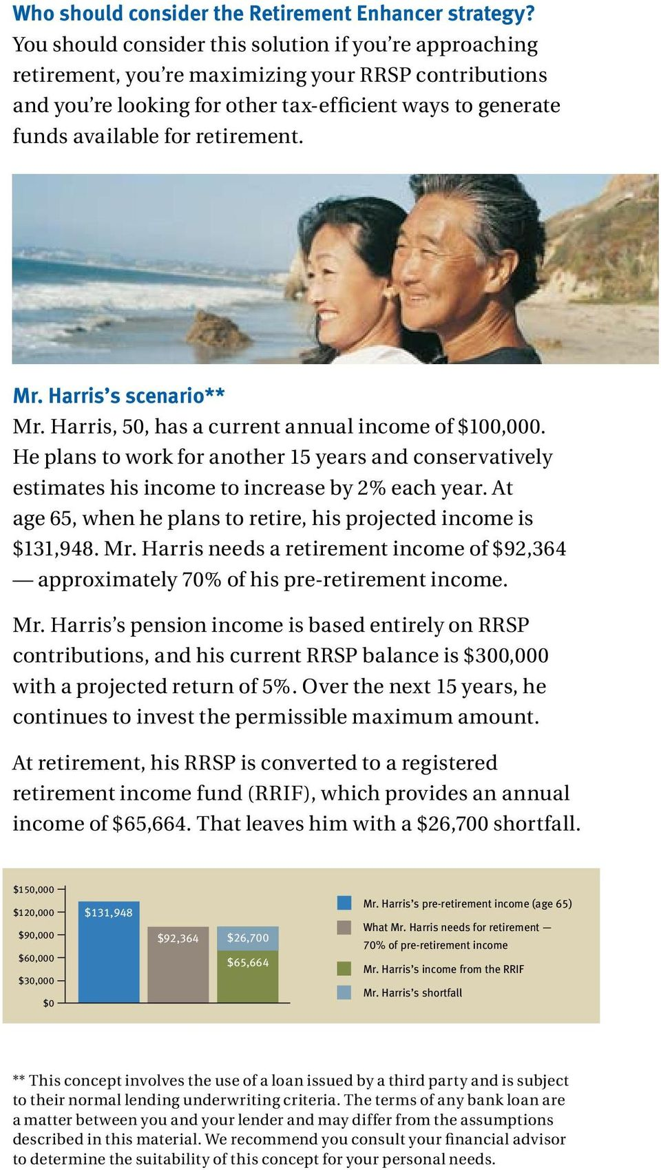 retirement. Mr. Harris s scenario** Mr. Harris, 50, has a current annual income of $100,000. He plans to work for another 15 years and conservatively estimates his income to increase by 2% each year.