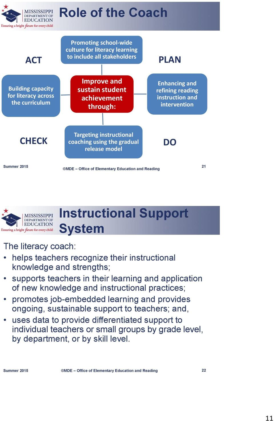 coach: helps teachers recognize their instructional knowledge and strengths; supports teachers in their learning and application of new knowledge and instructional practices; promotes job-embedded