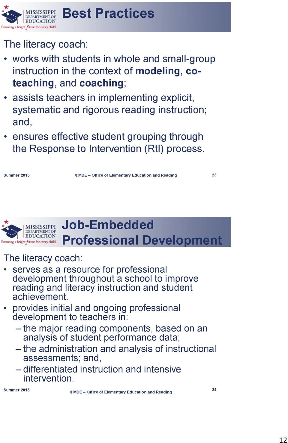23 Job-Embedded Professional Development The literacy coach: serves as a resource for professional development throughout a school to improve reading and literacy instruction and student achievement.