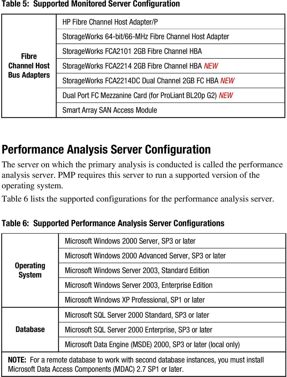 Performance Analysis Server Configuration The server on which the primary analysis is conducted is called the performance analysis server.