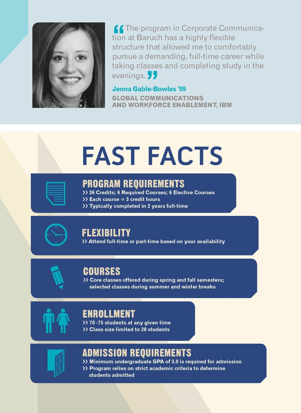 Jenna Gable-Bowles 09 GLOBAL COMMUNICATIONS AND WORKFORCE ENABLEMENT, IBM FAST FACTS PROGRAM REQUIREMENTS 36 Credits; 6 Required Courses; 6 Elective Courses Each course = 3 credit hours Typically