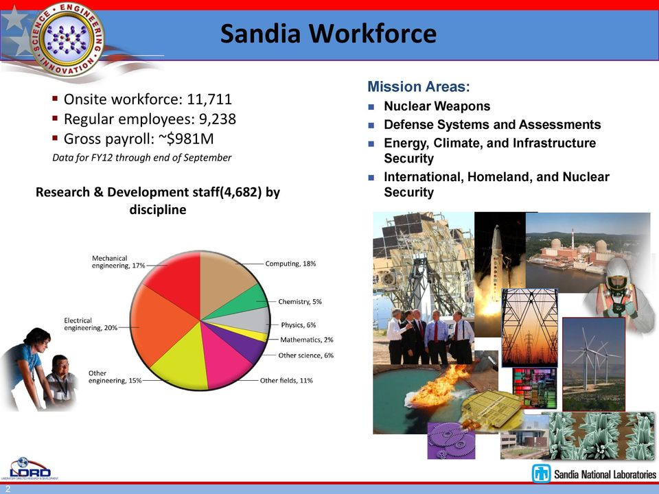Sandia Workforce Mission Areas: Nuclear Weapons Defense Systems and Assessments