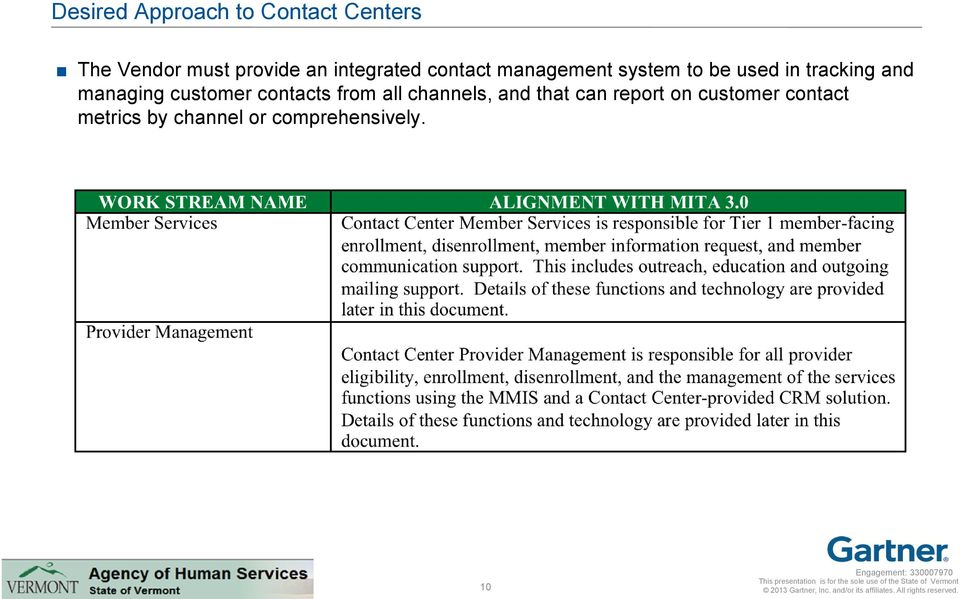 managing customer contacts from all channels, and that can