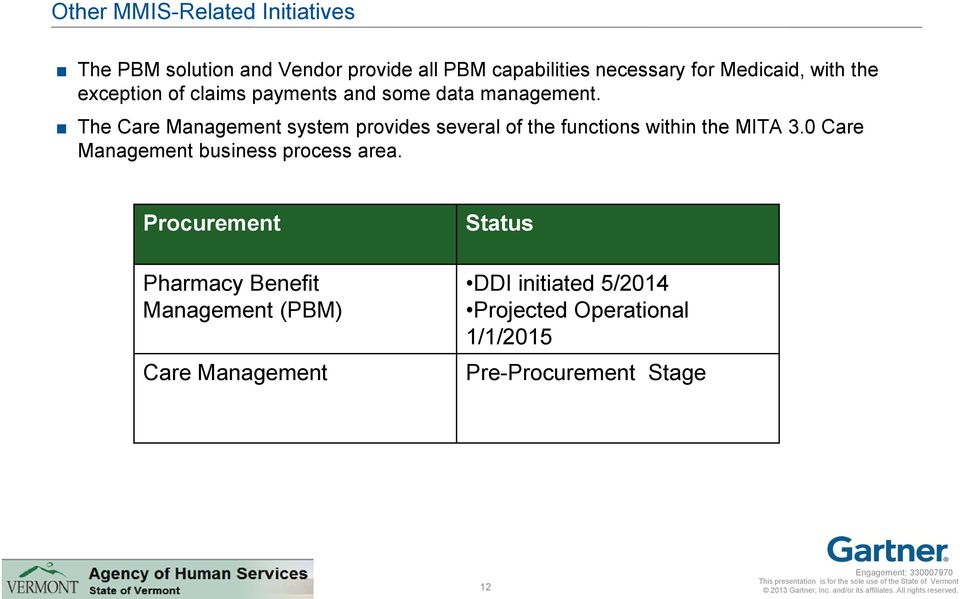 The Care Management system provides several of the functions within the MITA 3.