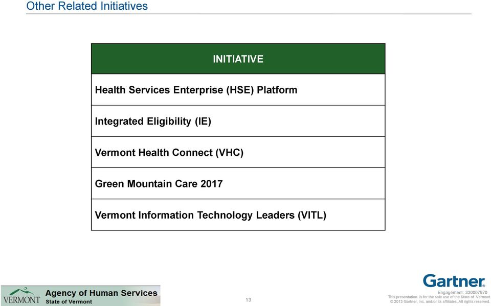 (IE) Vermont Health Connect (VHC) Green Mountain