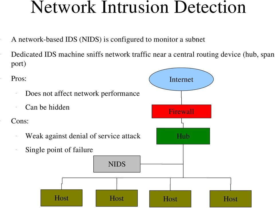 span port) Pros: Internet Does not affect network performance Can Cons: be hidden