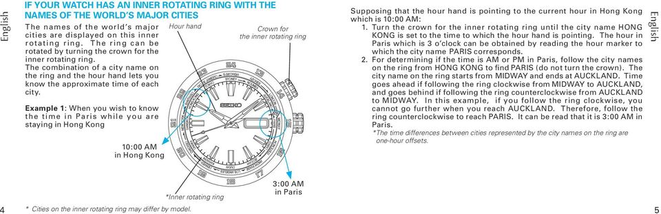 Example 1: When you wish to know the time in Paris while you are staying 10:00 AM Crown for the inner rotating ring Supposing that the hour hand is pointing to the current hour which is 10:00 AM: 1.