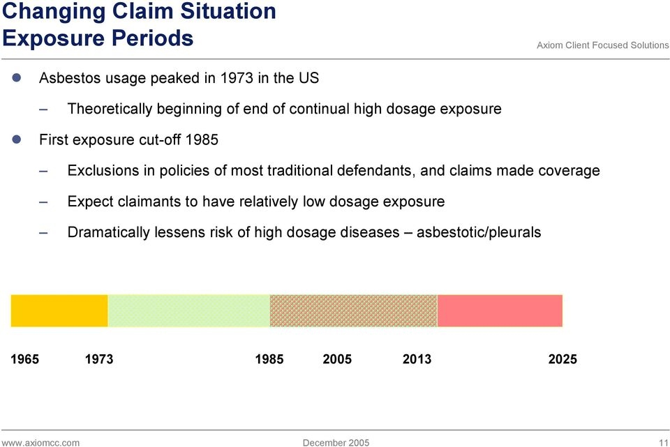 of most traditional defendants, and claims made coverage Expect claimants to have relatively low dosage
