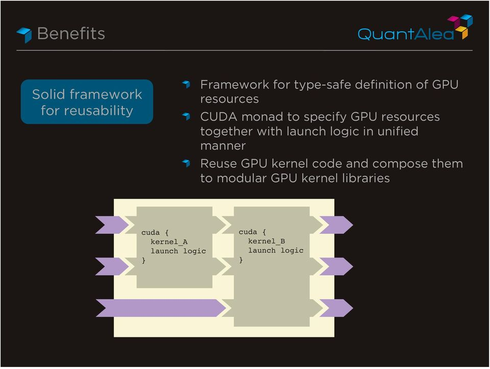 CUDA monad to specify GPU resources together with launch logic in unified