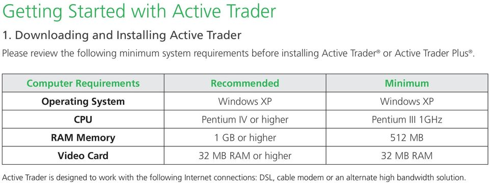 Trader or Active Trader Plus.