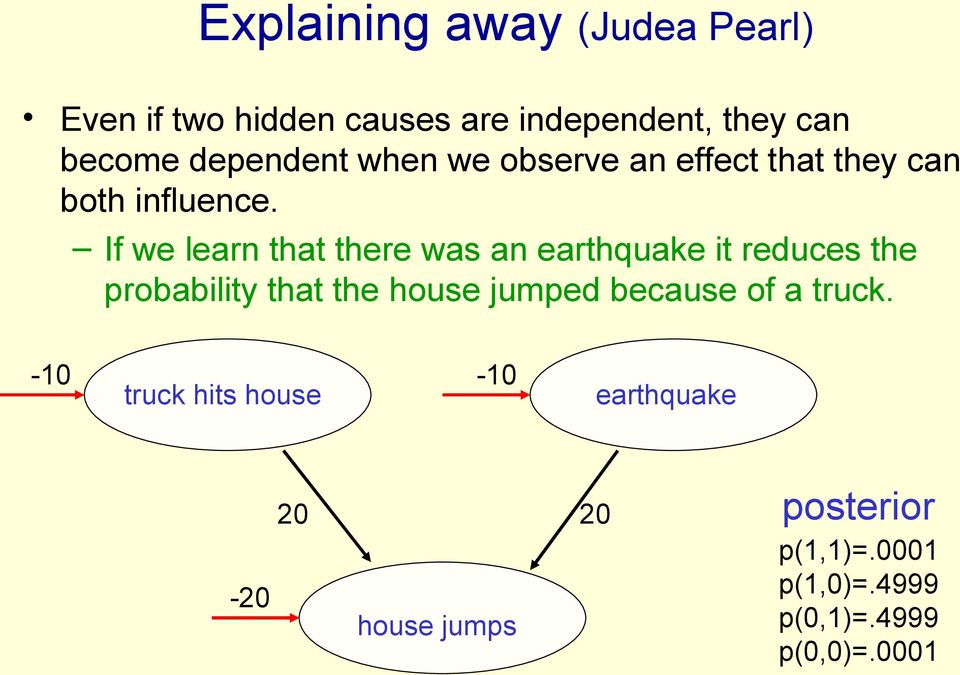 If we learn that there was an earthquake it reduces the probability that the house jumped