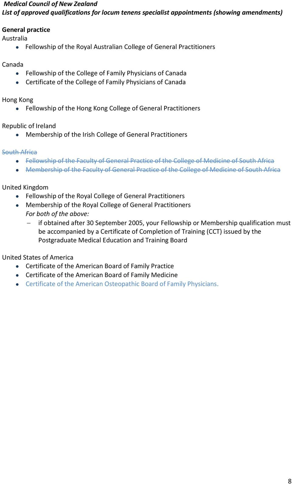 of the College of Medicine of South Africa Membership of the Faculty of General Practice of the College of Medicine of South Africa Fellowship of the Royal College of General Practitioners Membership