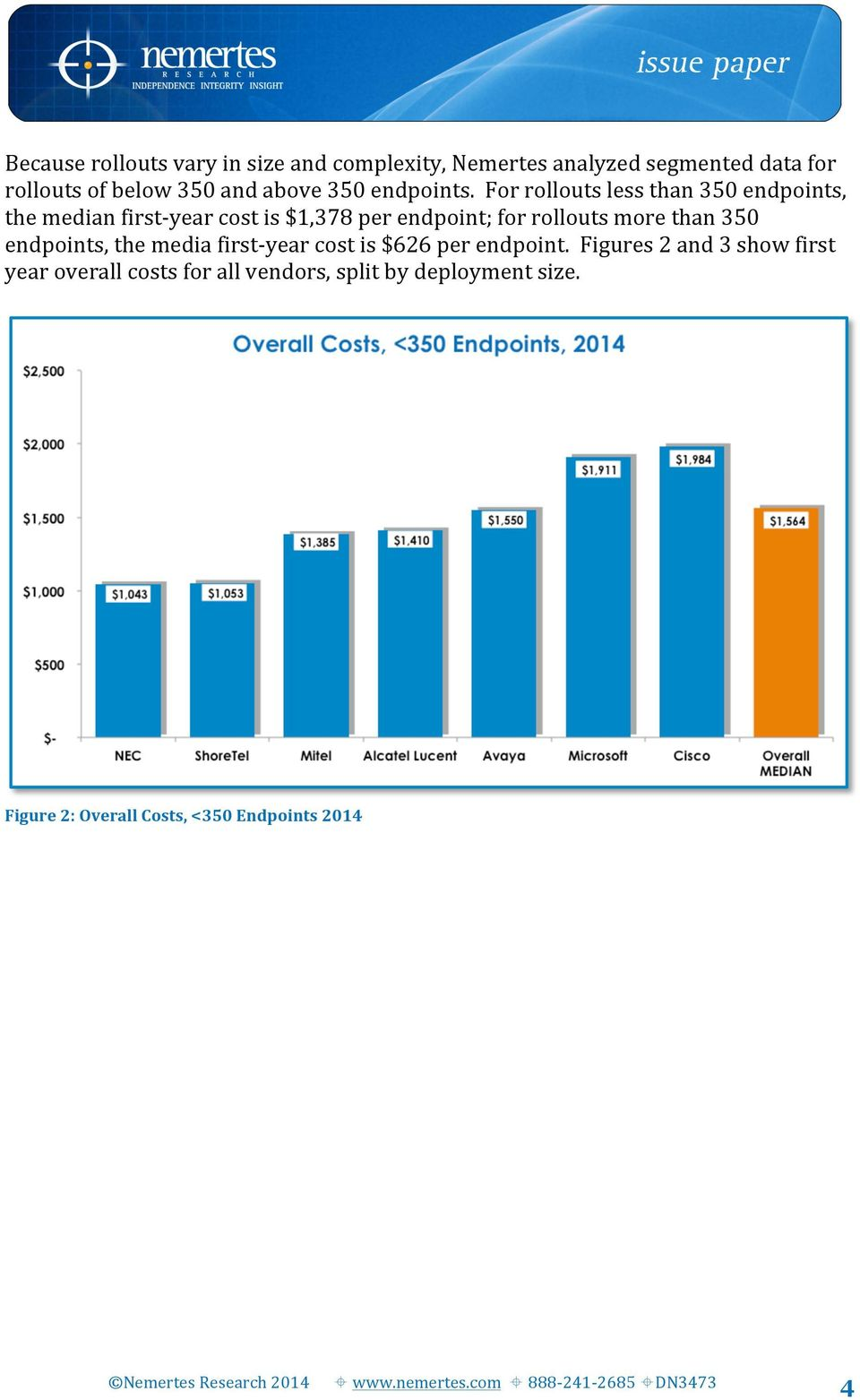 For rollouts less than 350 endpoints, the median first- year cost is $1,378 per endpoint; for rollouts more than 350