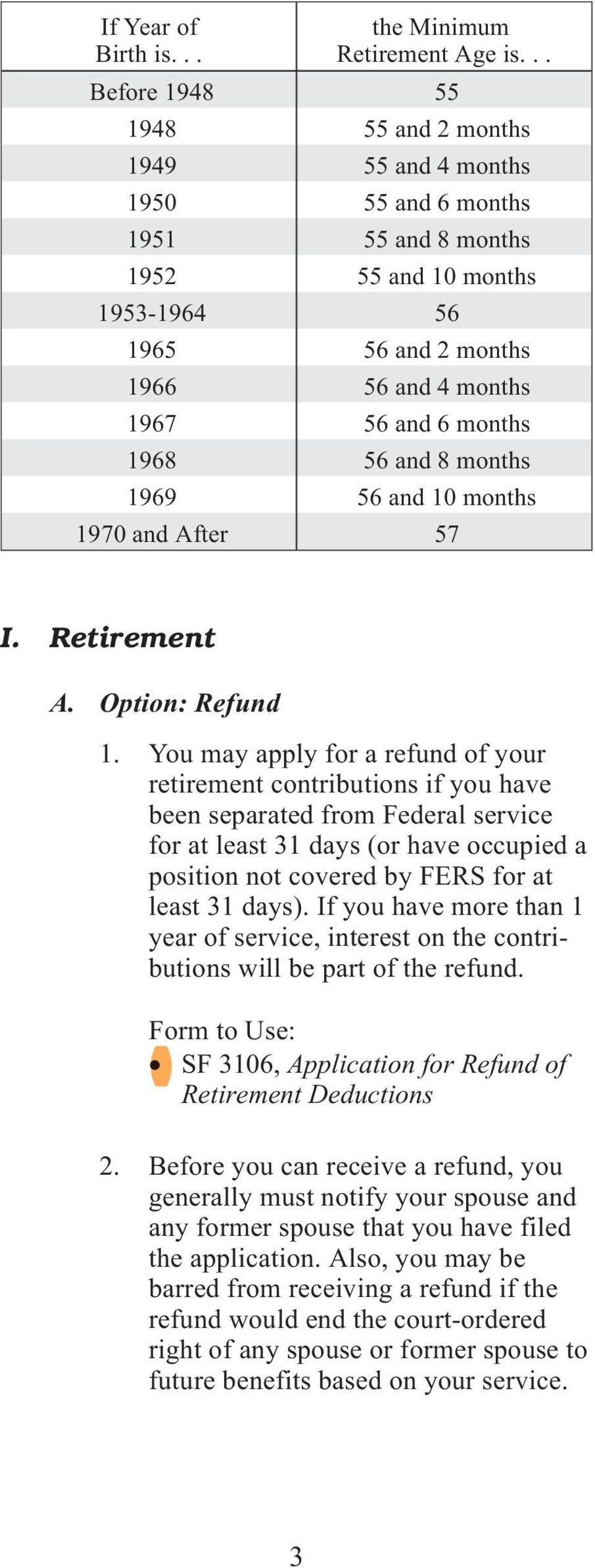1968 56 and 8 months 1969 56 and 10 months 1970 and After 57 I. Retirement A. Option: Refund 1.