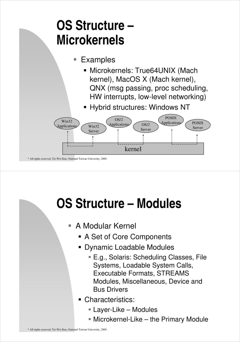 kernel OS Structure Modules A Modular Kernel A Set of Core Components Dynamic Loadable Modules E.g.