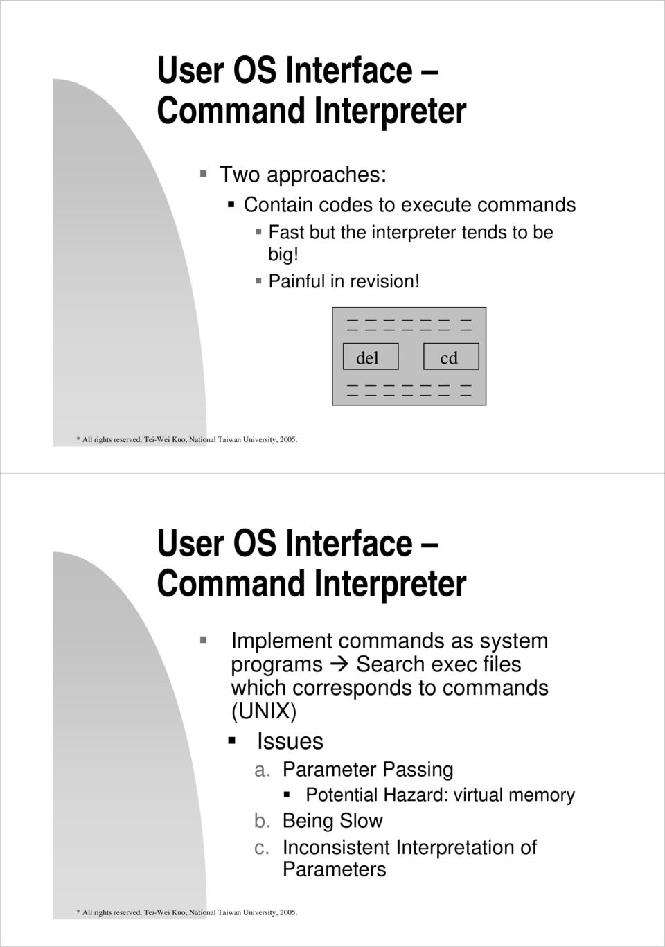 del cd User OS Interface Command Interpreter Implement commands as system programs Search exec files