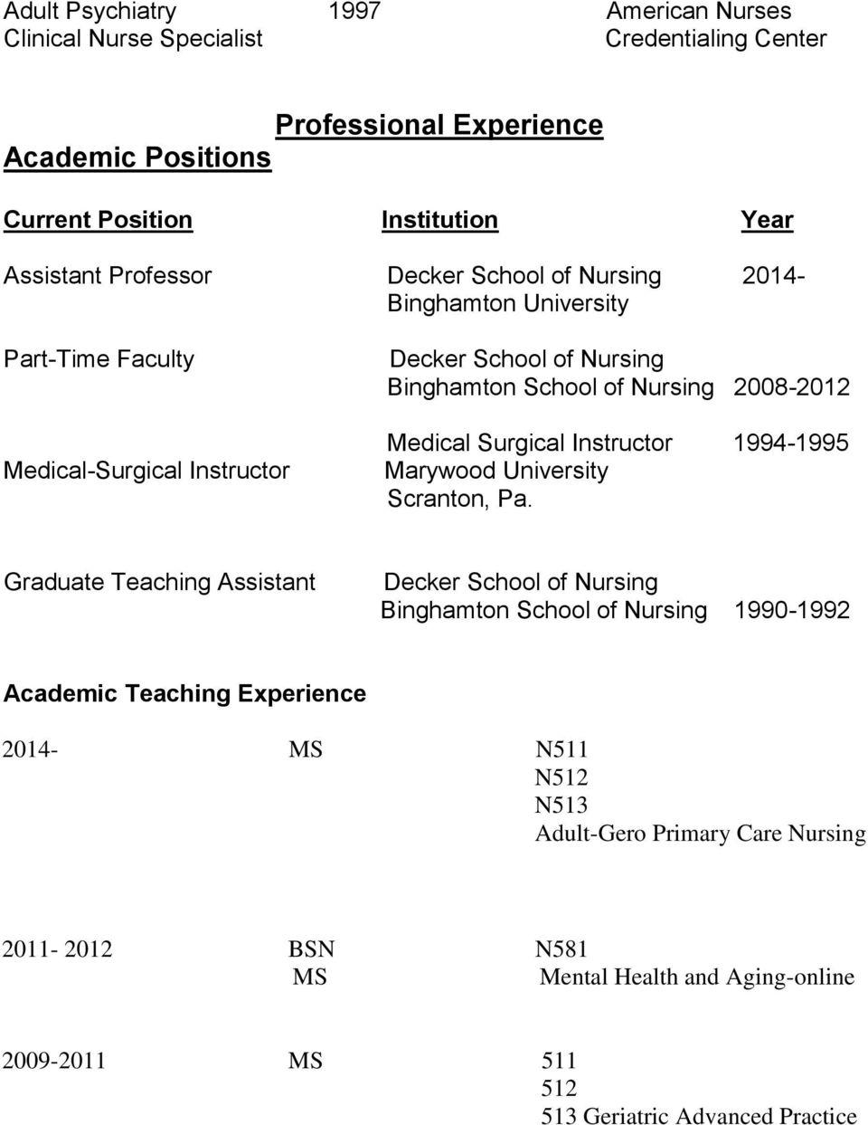 Surgical Instructor 1994-1995 Marywood University Scranton, Pa.