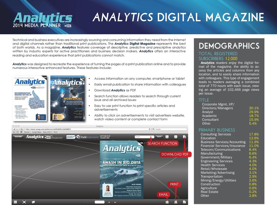 As mgzine, Anlytics fetures coverge of descriptive, predictive nd prescriptive nlytics written by industry experts for ctive prctitioners nd business decision mkers.
