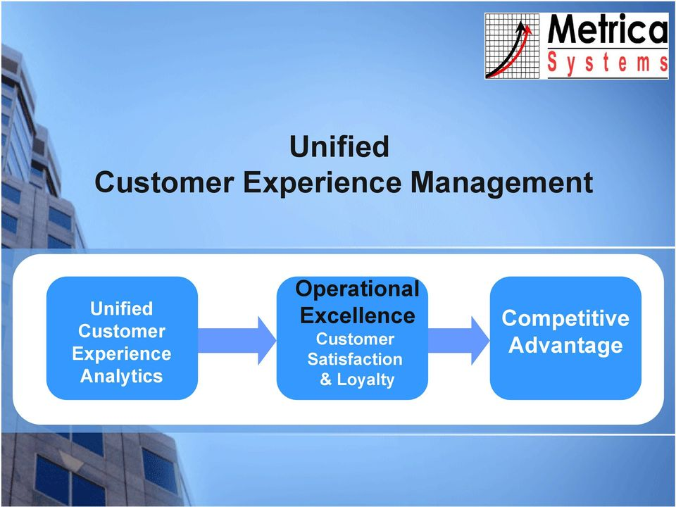 Operational Excellence Customer