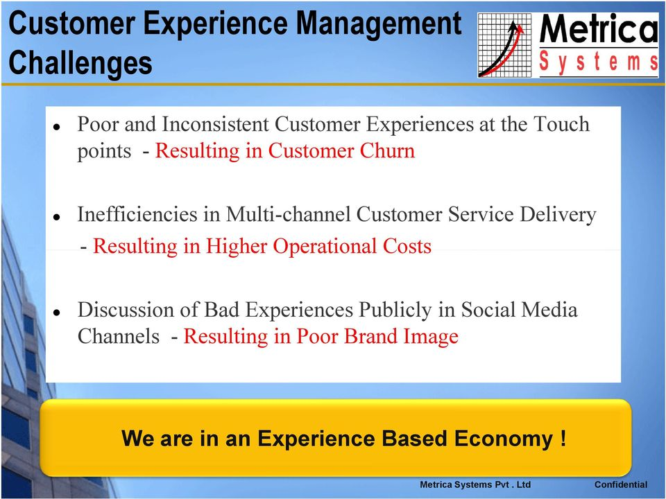 Delivery - Resulting in Higher Operational Costs Discussion of Bad Experiences Publicly in