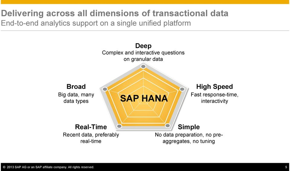 HANA High Speed Fast response-time, interactivity Real-Time Recent data, preferably real-time Simple No