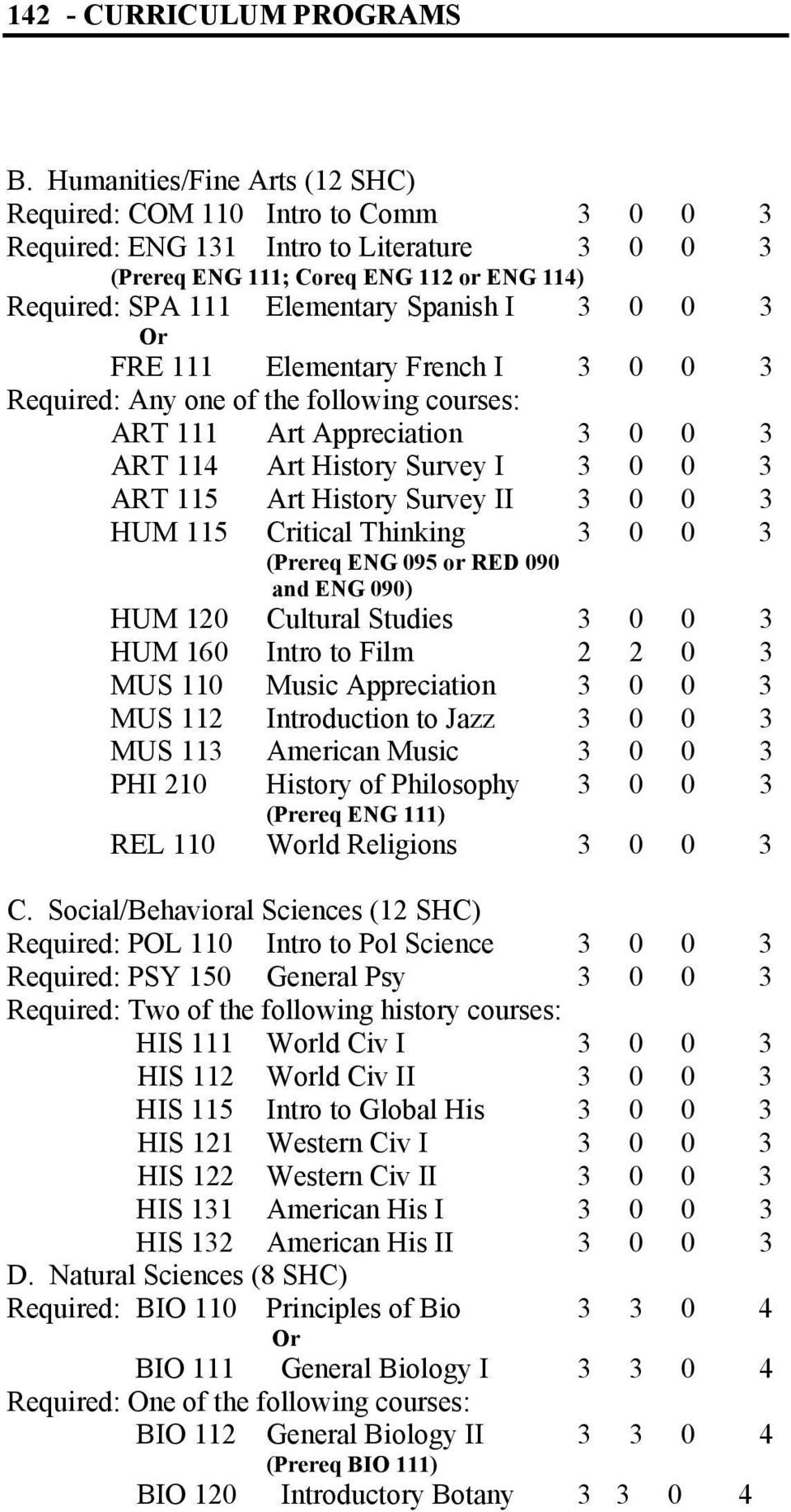 111 Elementary French I Required: Any one of the following courses: ART 111 Art Appreciation ART 114 Art History Survey I ART 115 Art History Survey II HUM 115 Critical Thinking (Prereq ENG 095 or