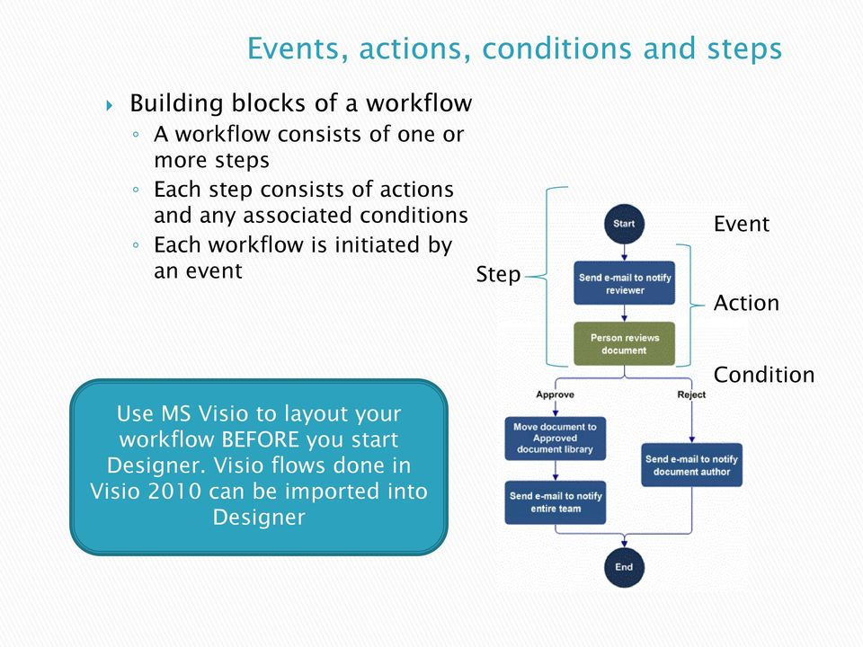 workflow is initiated by an event Step Event Action Condition Use MS Visio to layout your