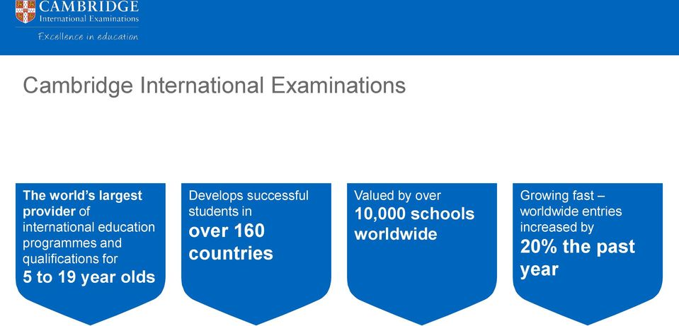 olds Develops successful students in over 160 countries Valued by over