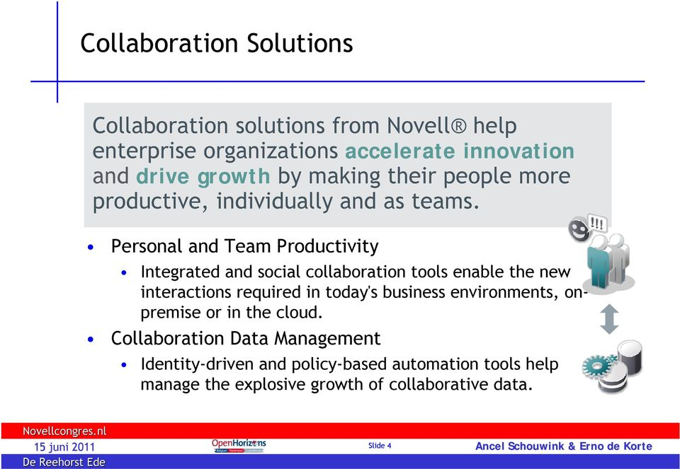Personal and Team Productivity Integrated and social collaboration tools enable the new interactions required in today's business