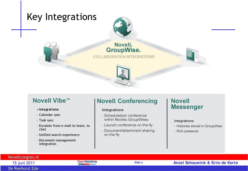 integration Integrations Schedule/join conference within Novell GroupWise Launch conference on the fly