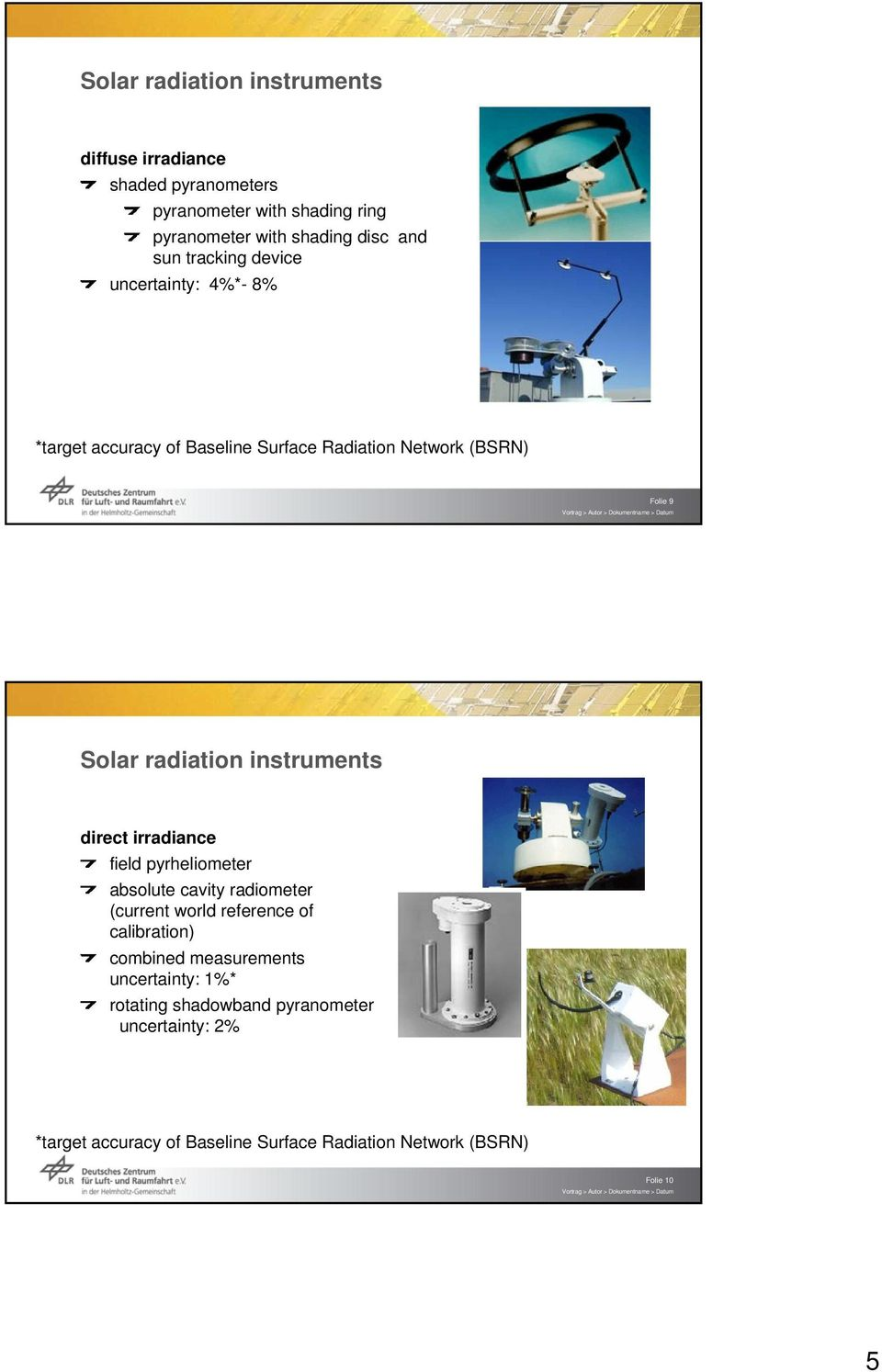 instruments direct irradiance field pyrheliometer absolute cavity radiometer (current world reference of calibration) combined