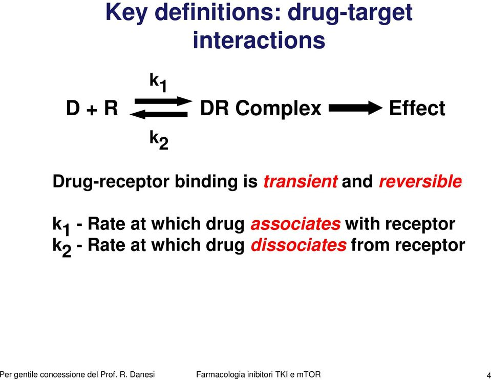 - Rate at which drug associates with receptor k 2 - Rate at